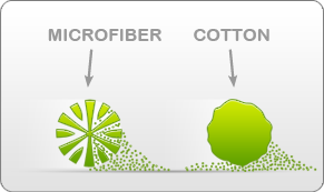 microfiber_cotton2